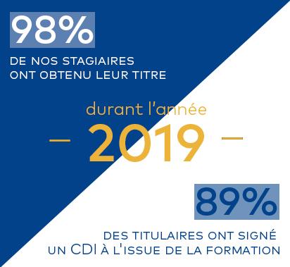 stats-2019